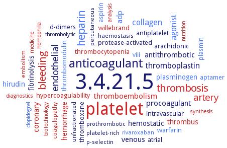 BRENDA - Information on EC 3 4 21 5 - thrombin and Organism
