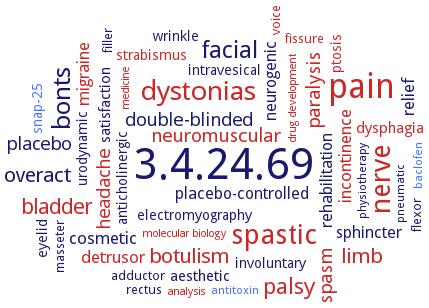 BRENDA - Information on EC 3 4 24 69 - bontoxilysin and